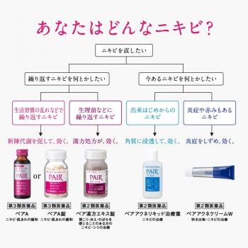 LION Pair A, Витаминный комплекс против акне у взрослых и кожных воспалений, на 60 дней